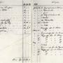 Buchführung des Schülchens ab Januar 1837